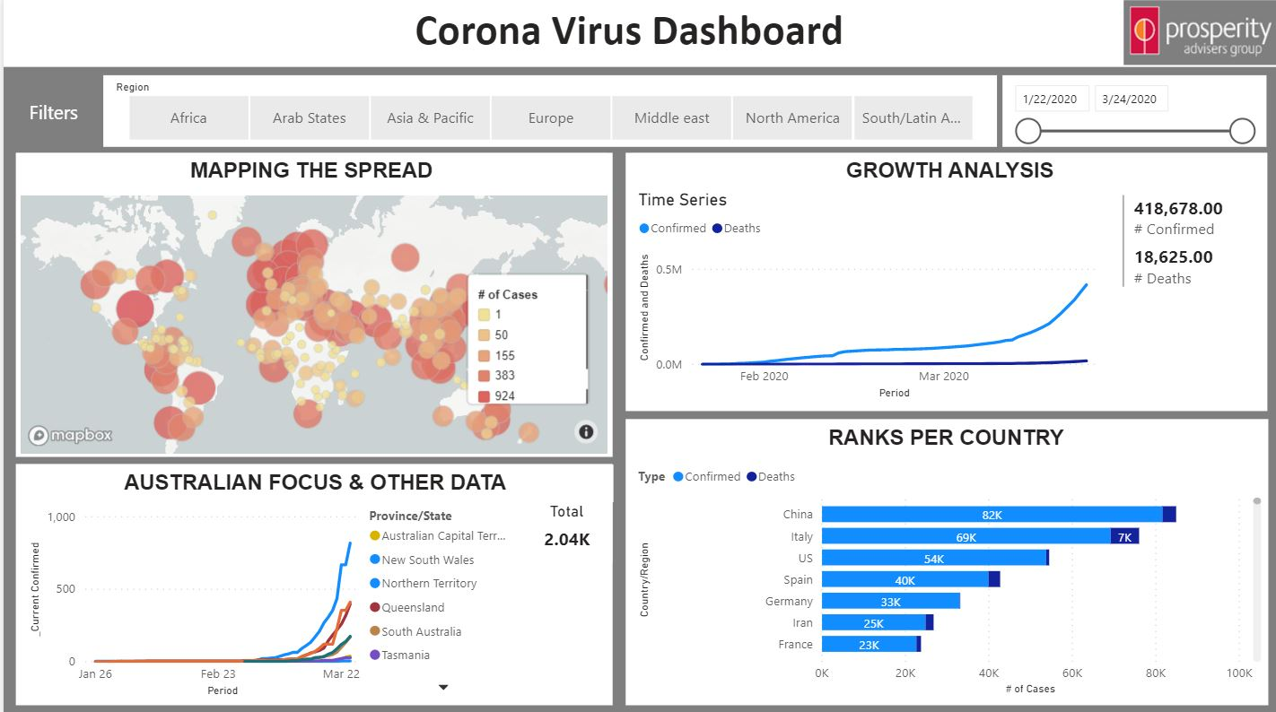Tracking the coronavirus with data Image